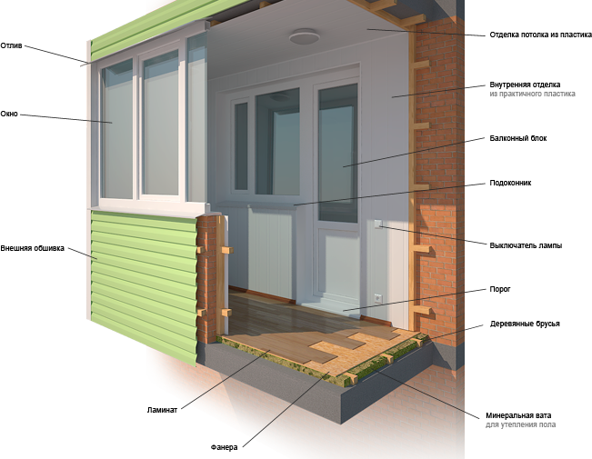 Схема балкона