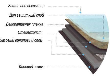 Схема, современного напольного покрытия для офисного помещения